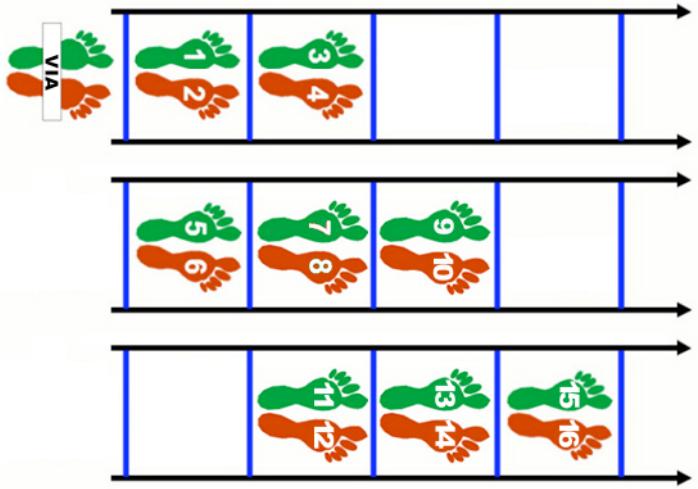 Risultati immagini per skip 2 avanti e 1 indietro appoggio scaletta